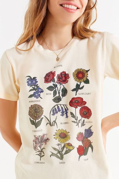 Slide View: 4: Future State Flower Chart Tee