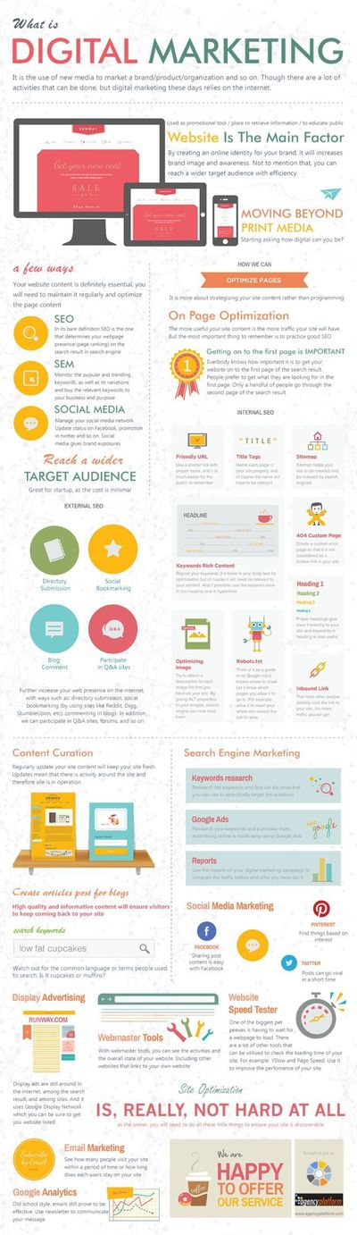 What is digital marketing? Commonly called content marketing, it involves all aspects of your business presence online.