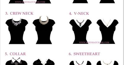 Mix n Match HK | Blog | The Necklace Guide: How to Accessorize Different Necklines, Neckline Cheat sheet | Learn how to find the perfect necklace for different necklines (Visit our site for more details)