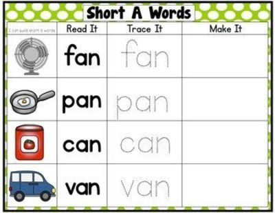 Free Worksheets Three Letter Words For Preschool