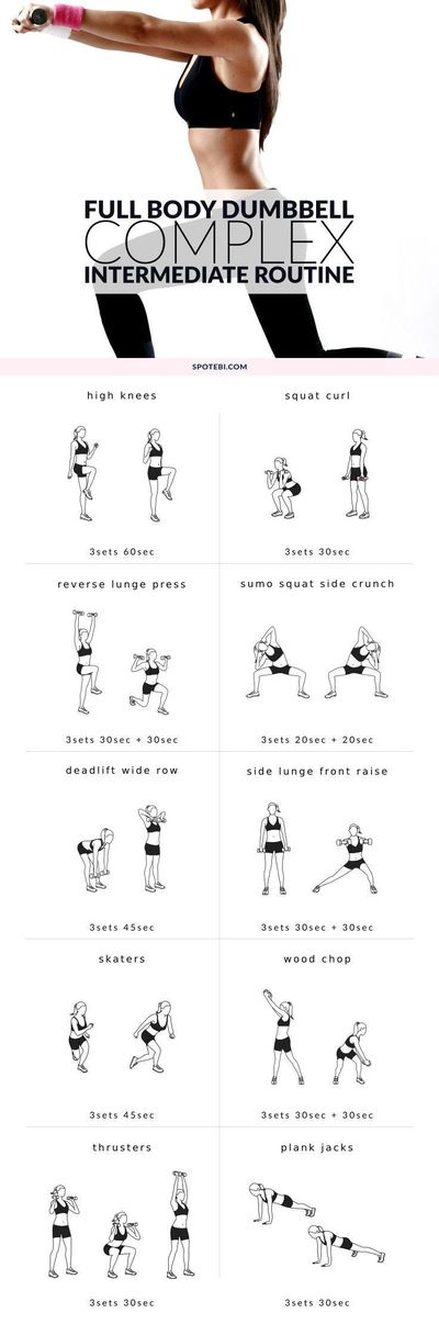 Maximize weight loss and jump start your metabolism with this full body intermediate dumbbell complex. Complexes are simply a series of full body exercises done