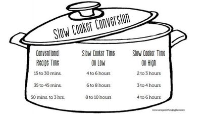 Even though there are lots of recipes available for slow cookers (aka crock pots), there are approximately a gazillion more traditional recipes designed for you