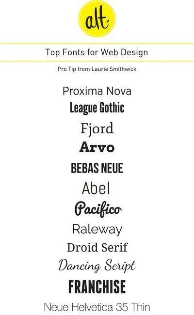 """GET IT! Pro Tips: The Best Fonts for Web Design �€"""" Altitude Summit"""