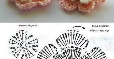 Diy crochet flower diagram pattern crochet ideas and tips diy crochet flower diagram pattern ccuart Image collections
