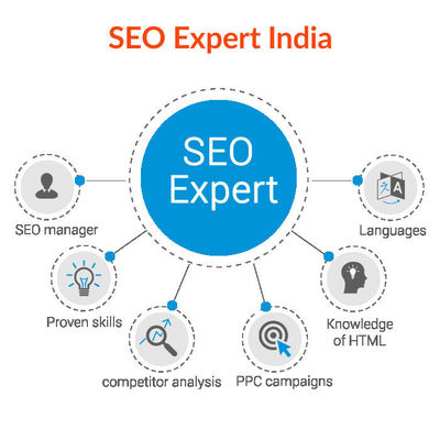Are you looking for ways to grow your small business?