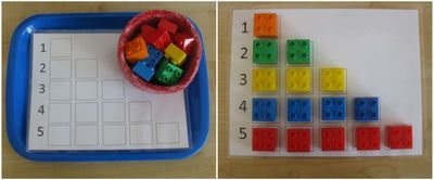 If I'm going to do a pattern activity I might as well do a number activity with the lego duplos too! I'll be making some of these templates for the lego duplo house party as well! #LegoDuploParty Counting Coconuts: Rainbow Activities - Part I