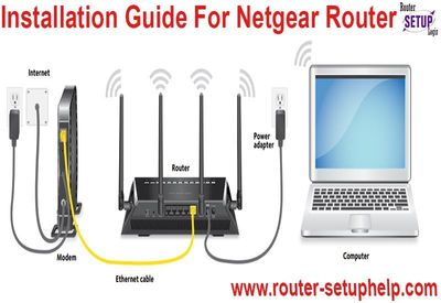 IInstallation Guide For Netgear RouterNetgear was the main organization ever to present the world's quickest and solid remote switch. It is only the most recent development of the heritage of imaginative remote switches and mode switches. An ever-in...