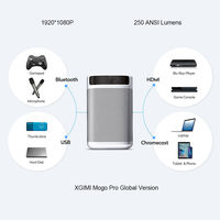 XGIMI Mogo Pro Smart Full HD 1080P Portable Projector Android 9.0 Mini Projector With 10400mAH Battery Full HD DLP Portable Proyector