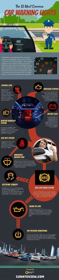 The 10 Most Common Car Warning Lights on Dashboard