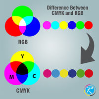 Difference-between-CMYK-and-RGB . 