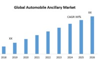 Global-Automobile-Ancillary-Market-1.png