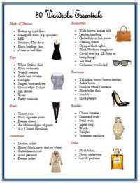 I'm relieved I have most of these. 50 wardrobe essentials for every woman and girl . . .