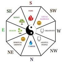 Our guide to feng shui bagua will help you understand what bagua is, as well as apply the bagua to create harmonious and happy feng shui energy in your home.