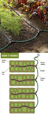 """Have been meaning to do this for a long time: Garden Row Snip-n-Drip Soaker System lets you create a convenient watering system for your vegetable garden. No special tools required �€"""" just use scissors to cut the hoses to the sizes you need. S..."""