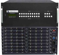 32x16 HDMI Video Matrix Switch with RS232, IR and TCP/IP Control