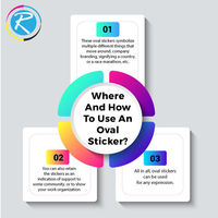 Where And How To Use An Oval Sticker.jpg