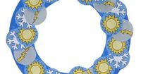 Weather Paper Plate Wreath for weather lessons