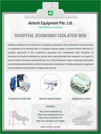 Hospital Economic Isolated Bed