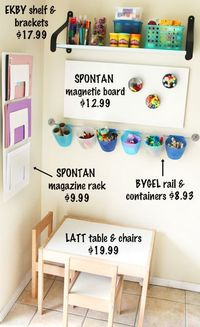 Ikea craft corner Add magnetic painted roads and cars!