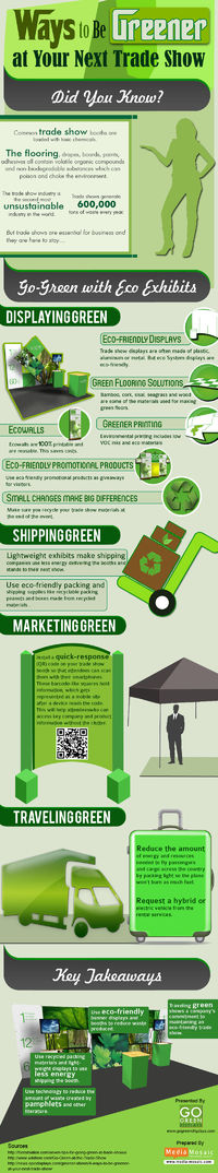 Ways to be greener at your next trade show