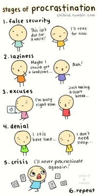 Perceiving preference: pressure prompted or stages of procrastination?