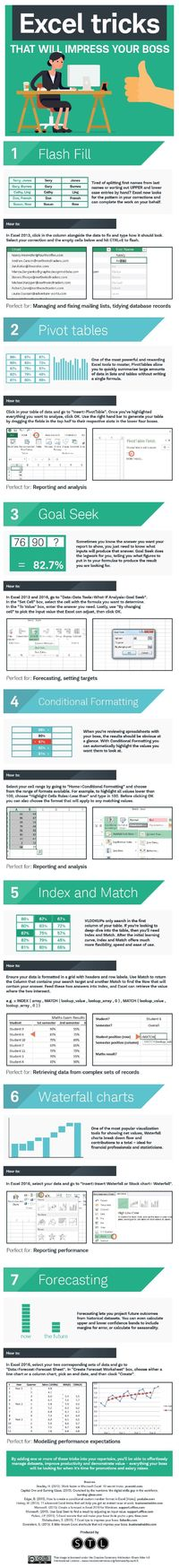 Microsoft Excel is packed with useful data management features that don't see a lot of use, like pivot tables, index and match, and conditional formatting. If y