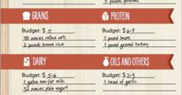 Cheap healthy food budget! Check out more at www.huffingtonpost.com/2012/08/15/cheap-healthy-food n 1775292.html/