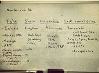 A lesson plan we used with some of our personal training clients, about injury prevention.