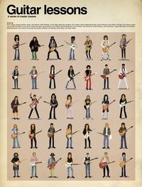 Frank Zappa, George Harrison, Slash, Jimi Hendrix, Keith Richards,Jimmy Page, Stevie Ray Vaughan, Eric Clapton, Mark Knopfler, Brian May, Johnny Ramone, Jack White, The Edge, Chuck Berry, Angus Young, Pete Townshend, Tony Iommi, Eddie Van Halen, David Gil...
