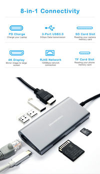 Maibenben 8-in-1 Type-C to 3-Port USB 3.0 PD Charge 100Mbps RJ45 4K Display SD TF Card Reader Hub