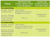 """Etisalat UAE is providing its customers a best and cheapest Data Plan Packages all the time. """"Etisalat UAE Data Plan"""" is providing the best and cheapest """"Unlimited Social Plans Social Daily"""" Data Plan (for all Pre Paid customers..."""