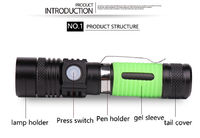 518B T6 3Modes Ultralight USB Rechargeable Zoomable Mini EDC LED Flashlight 18650
