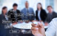 4 Ways To Tell If Your B2B Sales Lead Partner Knows What It's Doing