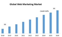 Global-Web-Marketing-Market-3.png