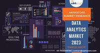 Global Data Analytics Market 2023.jpg