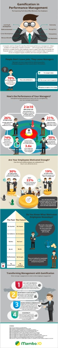 This infographic was made to help you understand the important role a manager plays in recognizing, compensating, engaging and retaining top talent in the company. You will understand why people leave managers, not the jobs. And how gamification in perfor...