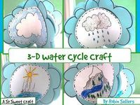 Cheers! Let's all have another glass of water. I'm so happy to share that I've come up with a way to make learning about the water cycle fun. I created this 3-D