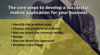Creating a Successful Mobile App for Your Business