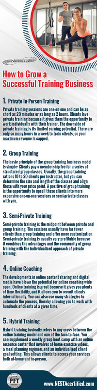 personal-fitness-trainer-infographic-1.jpg