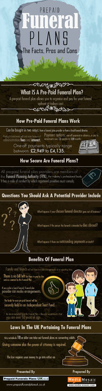 """Prepaid Funeral Plans �€"""" The Facts ,Pros and Cons"""
