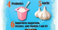 InfoGraphic - Seven Ways Supercharge Your Immune System - NaturalNews.com
