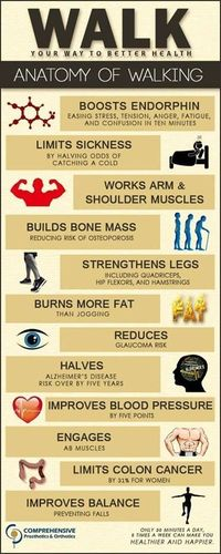 Get up and walk for 30 minutes a day and the health benefits you'll see and feel will amaze you!