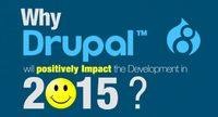 Why Drupal 8 will positively Impact the Development in 2015?
