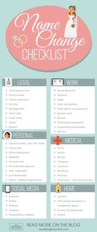 Take a look at 12 must have wedding planning checklists for every bride in the photos below and get ideas for your wedding!!! Wedding Planning Timeline | Weddin