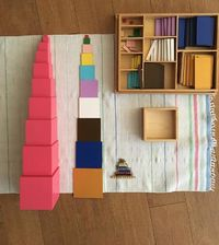 �€œMiss Beth look! The Pink Tower is wrong! They're not Sensorial materials at all! They're Math!�€ - just turned 5 year old student. When�€�