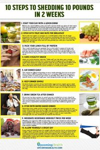 How to Lose 10 Pounds In Two Weeks {Infographic} - Best Infographics