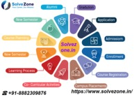 �˜Ž +91-8882309876 �™� info@solvezone.in solvezone@gmail.com For more info: https://www.solvezone.in/smu-solved-assignment-bba-all-semester  Solvezone Provides SMU Best assignment service on BBA and SMU Online assignment in BBA. #SMUs...