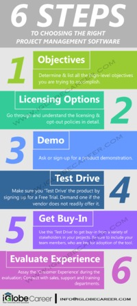 steps-to-choose-right-project-management-software.png
