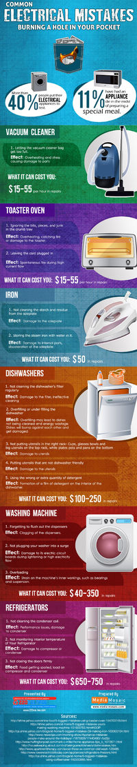Common Electrical Mistakes Burning A Hole In Your Pocket