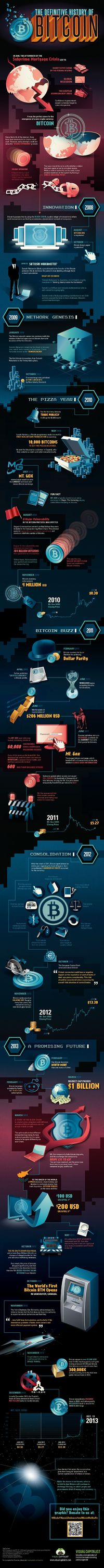 The Definitive History of Bitcoin.